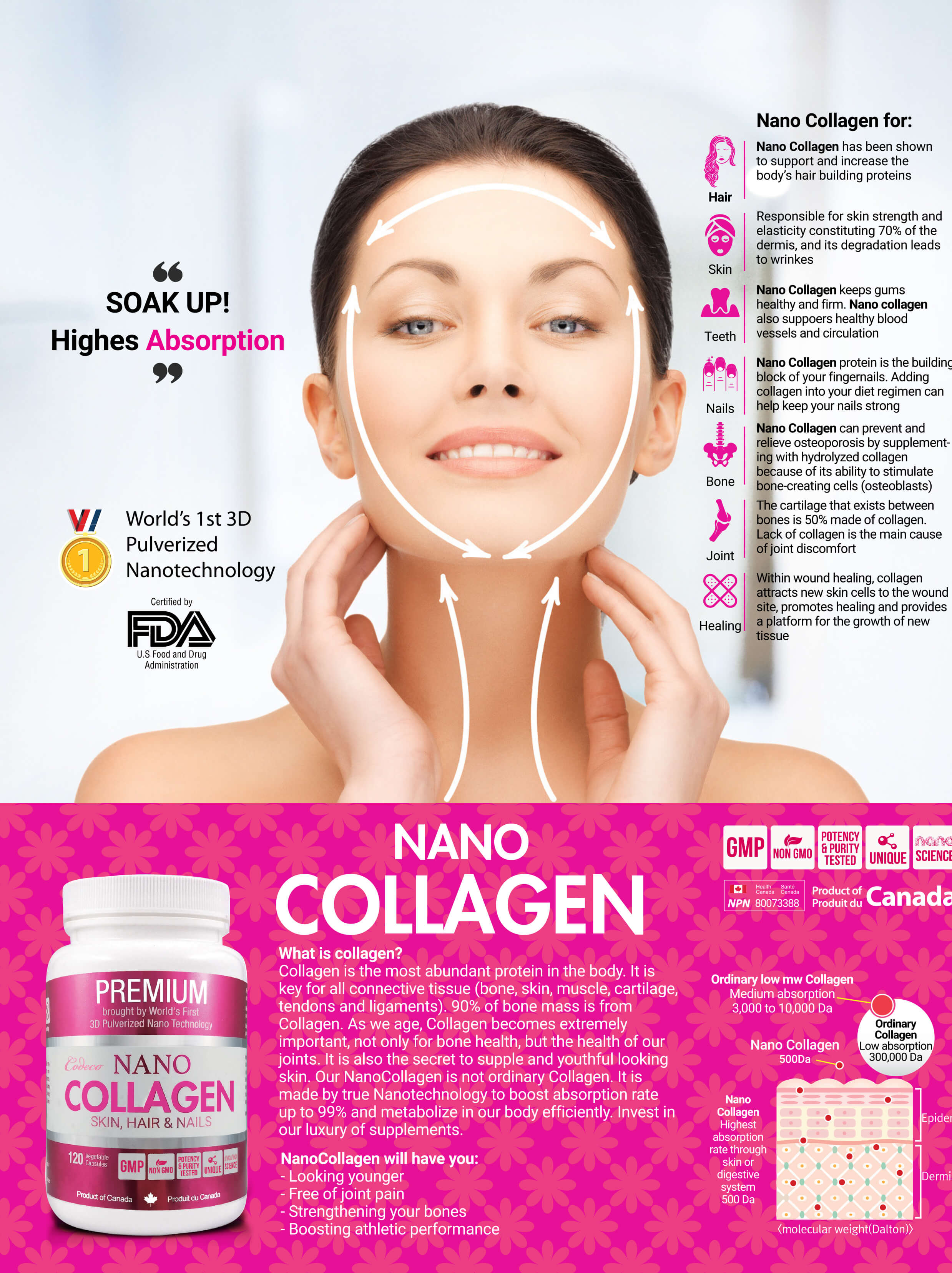 Image result for Product reviews for Codeco Nano Collagen